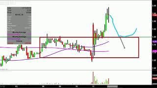 SCYNEXIS INC. SCYNEXIS, Inc. - SCYX Stock Chart Technical Analysis for 07-11-18