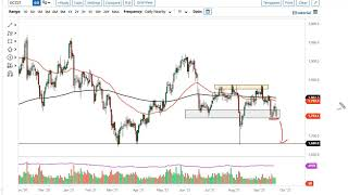 GOLD - USD Gold Technical Analysis for September 24, 2021 by FXEmpire