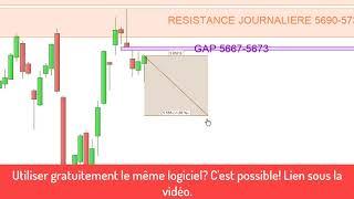 CAC40 INDEX CAC40: analyse technique et matrice de trading pour Mercredi [23/10/19]