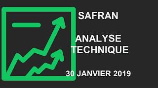 SAFRAN Avis d'Expert Safran: Turbo Infini Call 07FVB