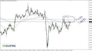 GBP/USD GBP/USD Technical Analysis for July 14, 2020 by FXEmpire