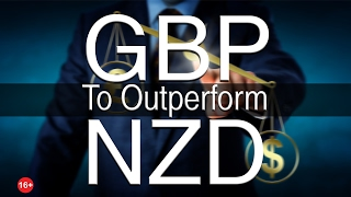 GBP/NZD GBP / NZD