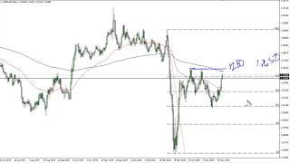 GBP/USD GBP/USD Technical Analysis for June 3, 2020 by FXEmpire
