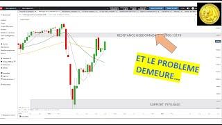 CAC40 INDEX Bourse: Où en est la tendance de moyen terme? (05/07/20)