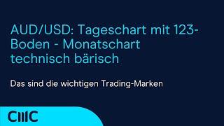 AUD/USD AUD/USD: Tageschart mit 123-Boden - Monatschart technisch bärisch
