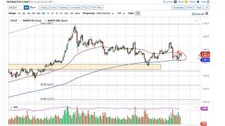 GOLD - USD Gold Technical Analysis for January 25, 2021 by FXEmpire