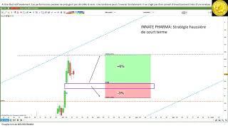 INNATE PHARMA INNATE PHARMA: stratégie investisseurs et traders [12/04/18]
