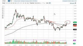 GOLD - USD Gold Technical Analysis for May 10, 2021 by FXEmpire