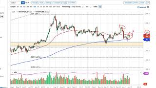 GOLD - USD Gold and AUD/USD Forecast January 26, 2021