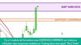 CAC40 Index CAC40: analyse technique et matrice de trading pour Jeudi [20/06/19]