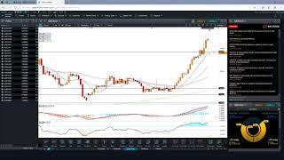 GBP/AUD GBPAUD Clears 1.8500 Level