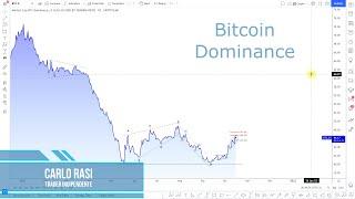 BITCOIN 📊 Bitcoin Dominance (BTC.D): Analisi & Proiezioni di breve e medio termine