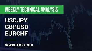 EUR/CHF Weekly Technical Analysis: 09/03/2020 - USDJPY, GBPUSD, EURCHF