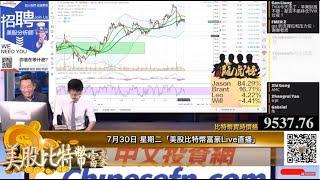 AMP LIMITED 0730【美股比特幣富豪Live直播&Leo美股全壘打】