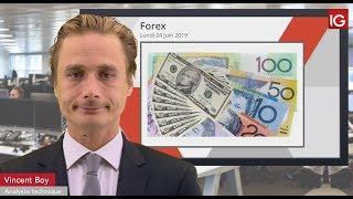 AUD/USD Bourse -AUDUSD, toujours en échec sous l'oblique - IG 24.06.2019
