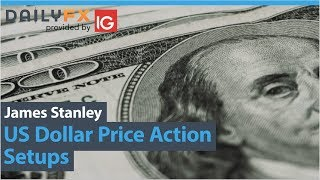 EUR/JPY FX Price Action Setups EURJPY, NZDUSD and USDCAD
