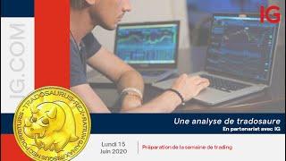 DAX30 PERF INDEX Préparation de la semaine de trading Franc40 Allemagne30 WallStreet, USTech100 par Tradosaure !