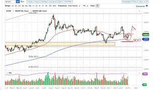 GOLD - USD Gold Technical Analysis for January 21, 2021 by FXEmpire