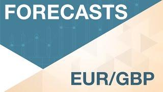 EUR/GBP EUR/GBP Perto da paridade?