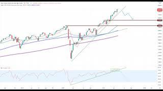 DOW JONES INDUSTRIAL AVERAGE Wall Street – Nasdaq kippt weg, Dow Jones Gewinnmitnahmen…