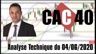 CAC40 INDEX CAC 40   Analyse technique du 04-06-2020 par boursikoter