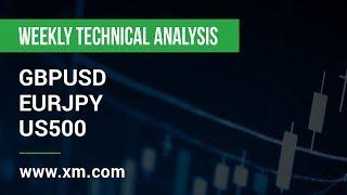 EUR/JPY Weekly Technical Analysis: 08/04/2019 - GBPUSD, EURJPY, US500