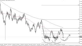 AUD/USD AUD/USD Technical Analysis for November 15, 2019 by FXEmpire