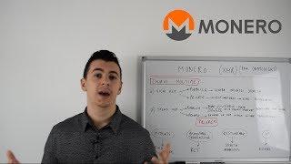 MONERO Investire in Monero 🕵 - tutto quello che devi sapere