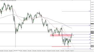 USD/JPY USD/JPY Technical Analysis for September 12, 2019 by FXEmpire