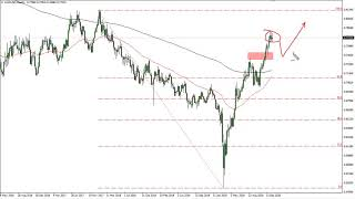AUD/USD AUD/USD Technical Analysis for the Week of January 25, 2020 by FXEmpire