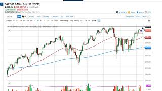 AMP LIMITED S&P 500 Technical Analysis for September 18, 2019 by FXEmpire