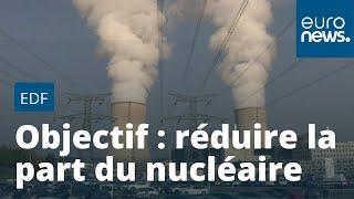 EDF EDF propose au gouvernement français d'arrêter 14 réacteurs nucléaires d'ici à 2035