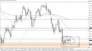 USD/JPY USD/JPY Technical Analysis for June 20, 2019 by FXEmpire