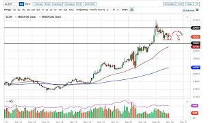 GOLD - USD Gold Technical Analysis for the Week of November 2, 2020 by FXEmpire