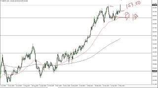 GBP/JPY GBP/JPY Technical Analysis for May 11, 2021 by FXEmpire
