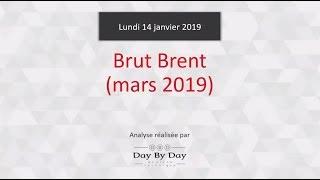 BRENT CRUDE OIL Vente pétrole brut brent (échéance mars 2019) - Idée de trading IG : 14.01.2019