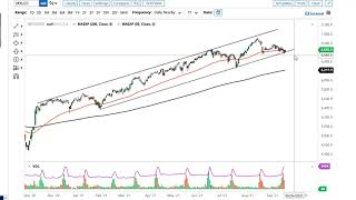 CAC40 INDEX DAX and CAC Forecast September 17, 2021