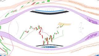 CAC40 INDEX CAC40: analyse technique et matrice de trading pour Lundi 23/09/19
