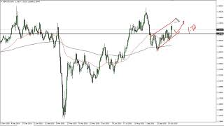 EUR/USD EUR/USD and GBP/USD Forecast October 23, 2020