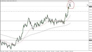 USD/JPY USD/JPY Technical Analysis for October 25, 2021 by FXEmpire