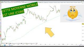 CAC40 INDEX Bourse et CAC40: analyse technique et matrice de trading pour Lundi (21/09/20)
