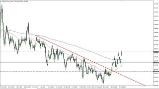 USD/JPY USD/JPY Technical Analysis for March 1, 2021 by FXEmpire