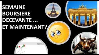 CAC40 INDEX Bourse: Où en est la tendance de moyen terme? (16/01/21)