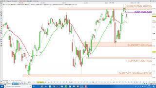 CAC40 INDEX CAC40: analyse technique et matrice de trading pour Lundi [21/10/19]