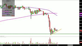 ACTINIUM PHARMACEUTICALS Actinium Pharmaceuticals, Inc. - ATNM Stock Chart Technical Analysis for 07-30-18