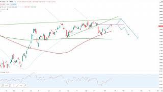 BAY.MOTOREN WERKE AG ST Dax30 – BMW Trading-Idee!