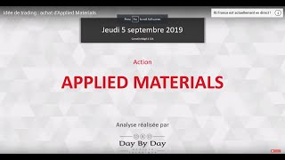 APPLIED MATERIALS INC. Idée de trading : achat d'Applied Materials
