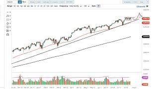 NASDAQ100 INDEX S&P 500 and NASDAQ 100 Forecast August 5, 2021