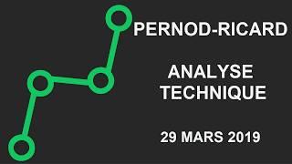 PERNOD RICARD Avis d'Expert - Pernod-Ricard: Turbo Infini Call ZY81B