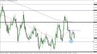 EUR/USD EUR/USD Technical Analysis for July 17, 2019 by FXEmpire